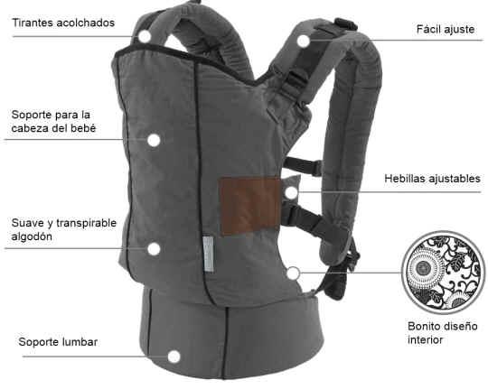 características mochila ergonómica
